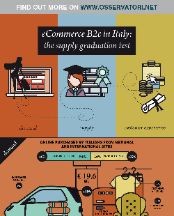 eCommerce B2c in Italy: the supply graduation test