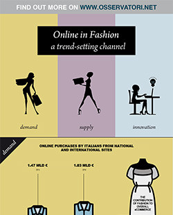 Fashion online: a trend-setting channel