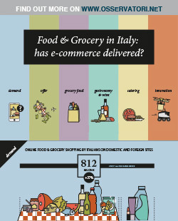 Food & Grocery in Italy: has e-commerce delivered?