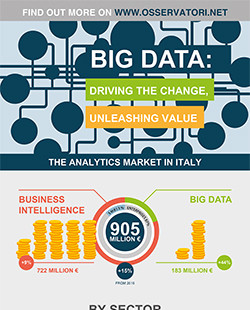 Big Data: Driving the change, unleashing value