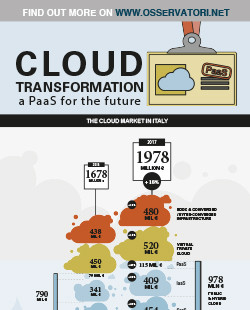 Cloud Transformation: a PaaS for the future