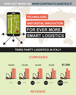 Technologic and digital innovation for ever more SMART logistics