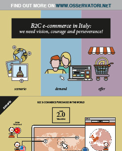 B2C e-commerce market in Italy: we need vision, courage and perseverance!