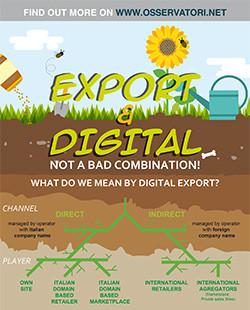 Export & Digital: not a bad combination
