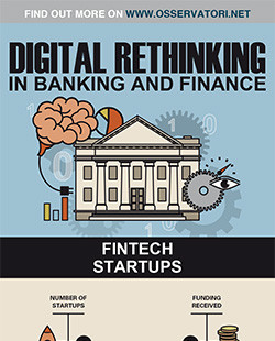 Digital Rethinking in Banking and Finance