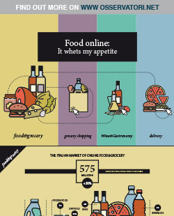 Food online: it whets my appetite!