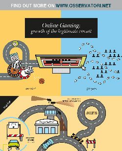 Online Gaming: growth of the legitimate circuit