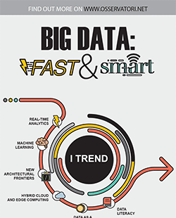 Big Data: Fast & Smart