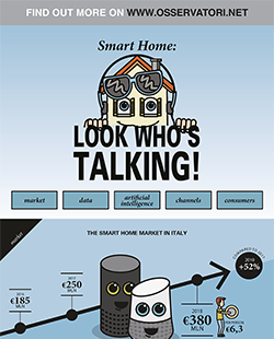 Smart Home: Look who's talking!