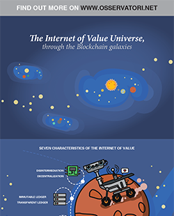The Internet of Value Universe, through the Blockchain galaxies