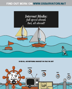 Internet Media: full speed ahead, but, all ahead?