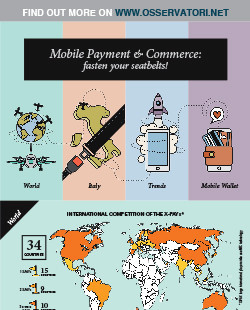 Mobile Payment & Commerce: Fasten your seatbelts!