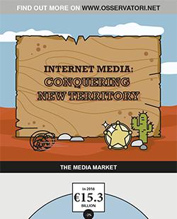 Internet Media: Conquering new territory