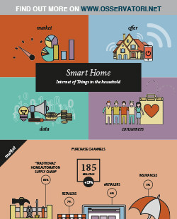 Smart Home: Internet of Things in the household