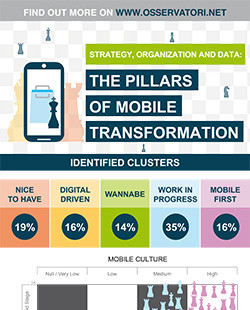 Strategy, organization and data: the pillars of mobile transformation