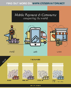 Mobile payment and commerce: conquering the world