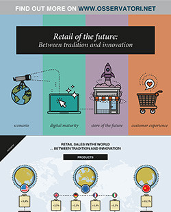 Retail of the future: between tradition and innovation