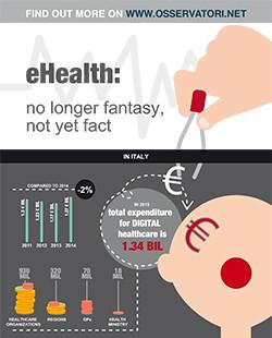 Digital Healthcare: no longer fantasy, not yet fact