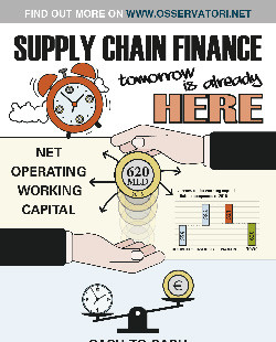 Supply Chain Finance: Tomorrow is already here!