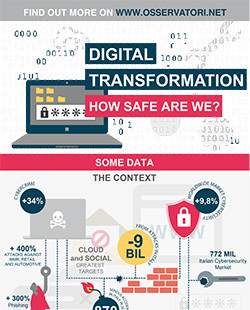 Digital Transformation: how safe we are?