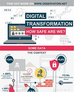 Digital Transformation: how safe we are?