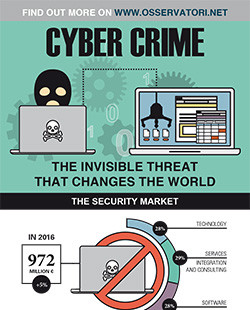 Cyber crime: the invisible threat that changes the world