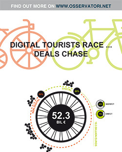 Digital Tourists race …. Deals chase