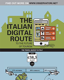 The Italian Digital Route to the Future of Tourism